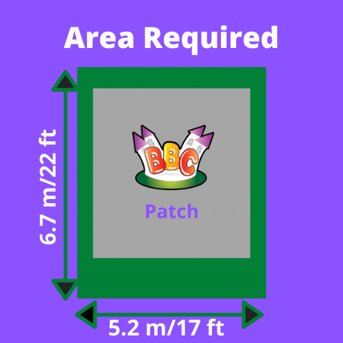 Patch Area Required